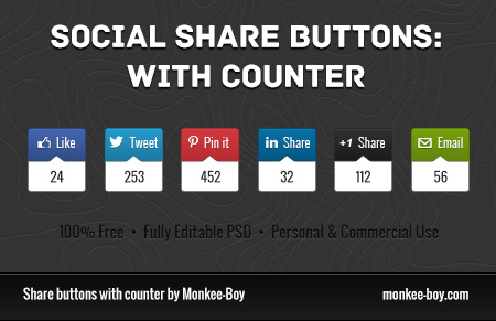 Free Monkee-Boy Social Share Buttons